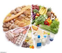 کاربرد نانو فناوری در علوم غذا و صنایع غذایی
