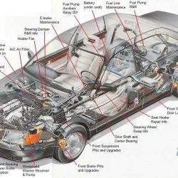 جزوه مکانیک خودرو