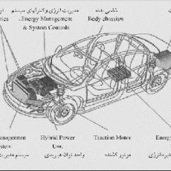 خودرو هیبریدی