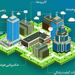 سیر تکاملی توسعه شهرهای هوشمند