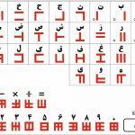 الفبـای خطی عربی