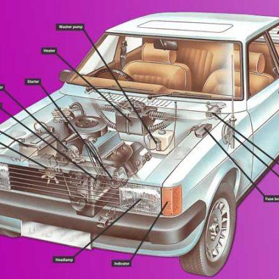 تکنولوژی دستگاههای الکتریکی خودرو