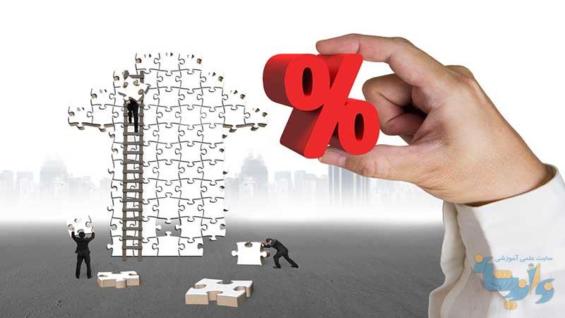 حسابداری پیمان های بلندمدت