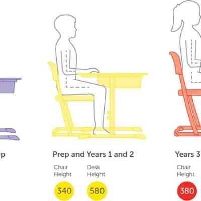 راهنمای طراحی میز و نیمکت مدارس