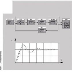 مقدمه ای بر سیستمهای کنترل