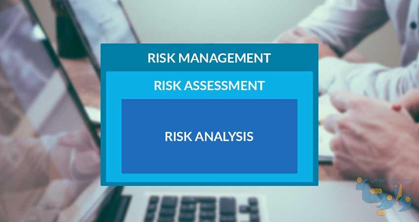 تحلیل و مدیریت ریسک