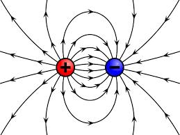 میدان الکتریکی