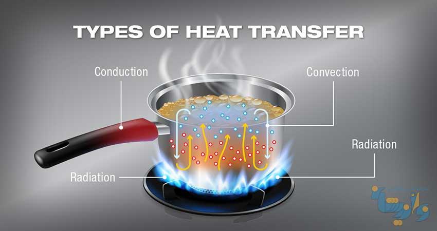 انواع انتقال حرارت