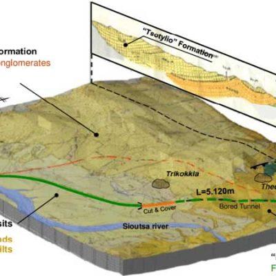 دستورالعمل مطالعات زمین شناسی تونل